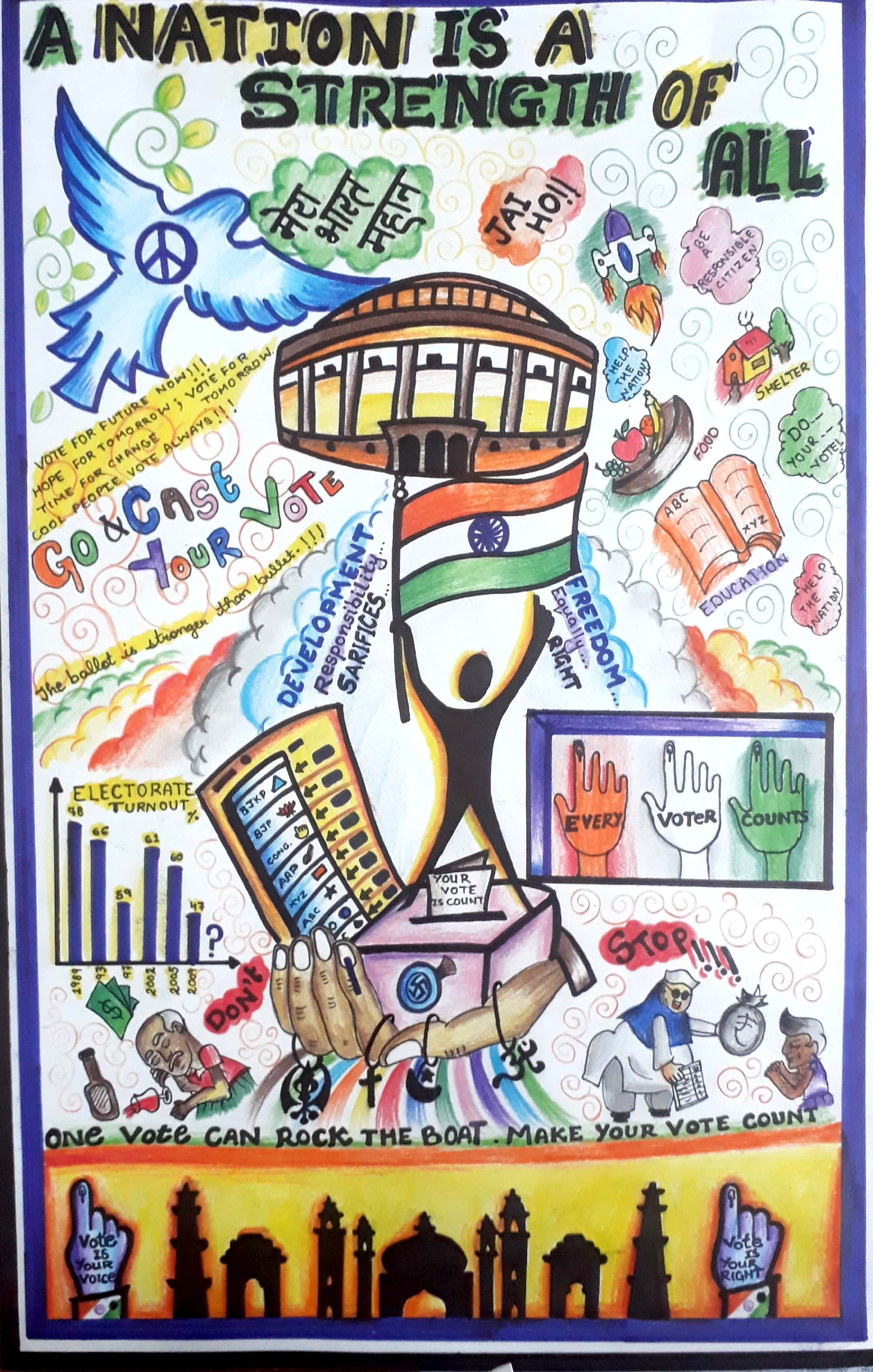 Winners of Poster Making Competition